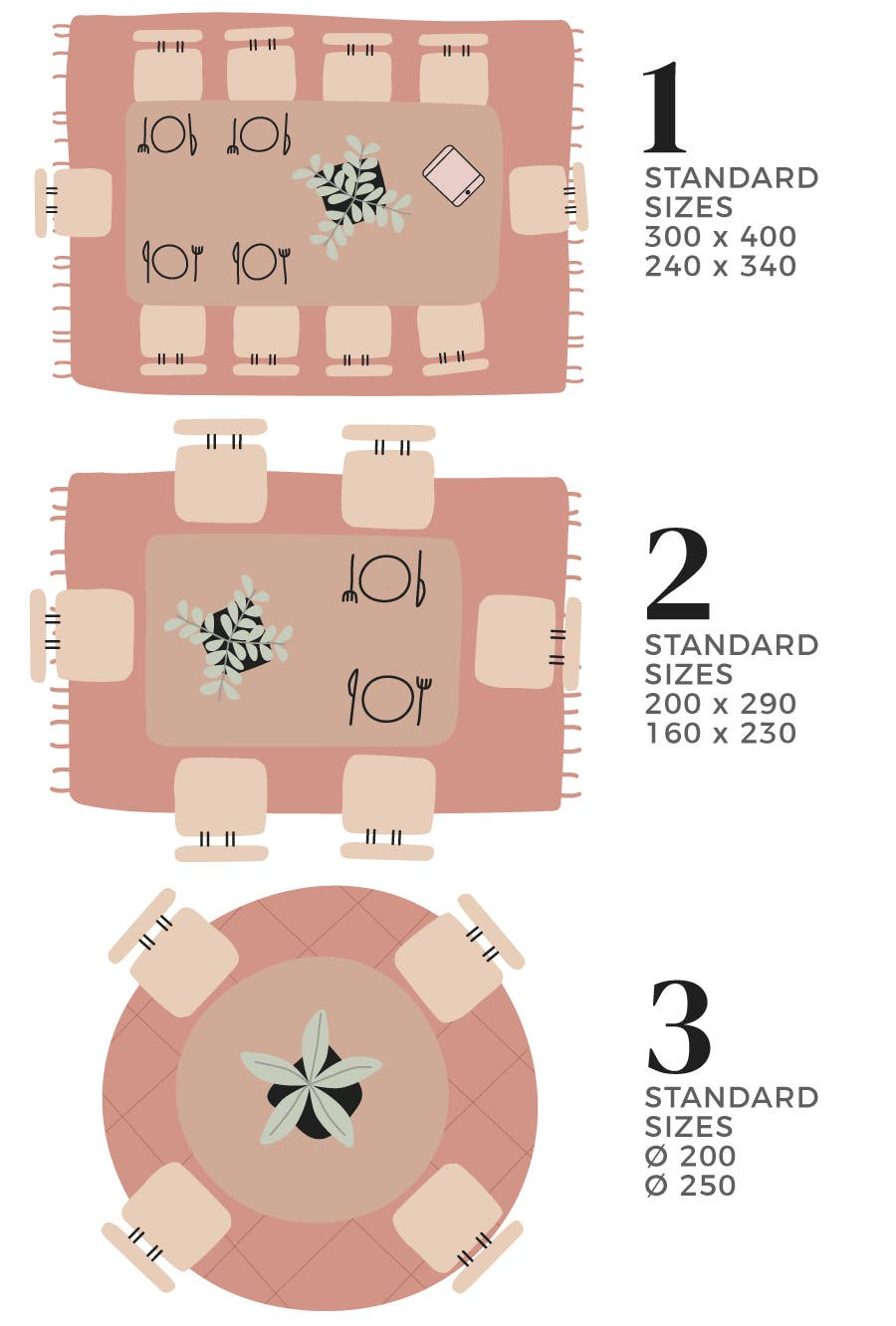 Rug Size Guide Putting The In, Dining Room Rug Size